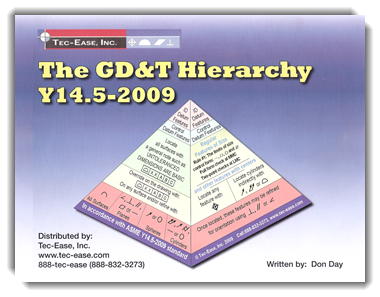 fundamentals of gd t using critical thinking skills Blog implications of the gd&t system for close to 50% of the gd&t drawings coming across my desk use the this is not meant to be a critical or.